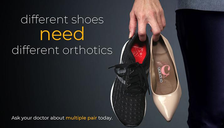 Chiropractic Waukesha WI Orthotics Different Shoes